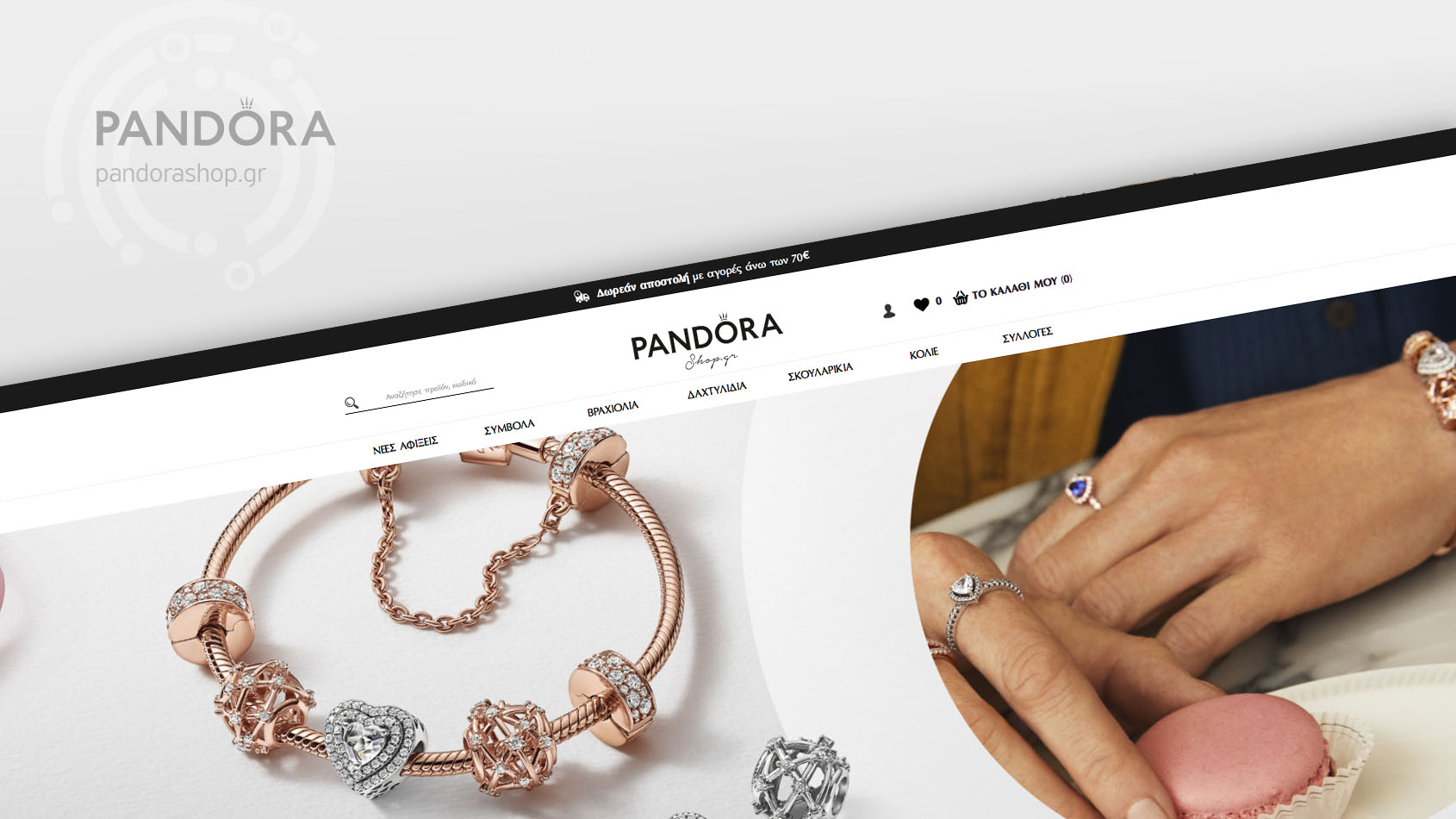 Pandora Personalized Email Marketing